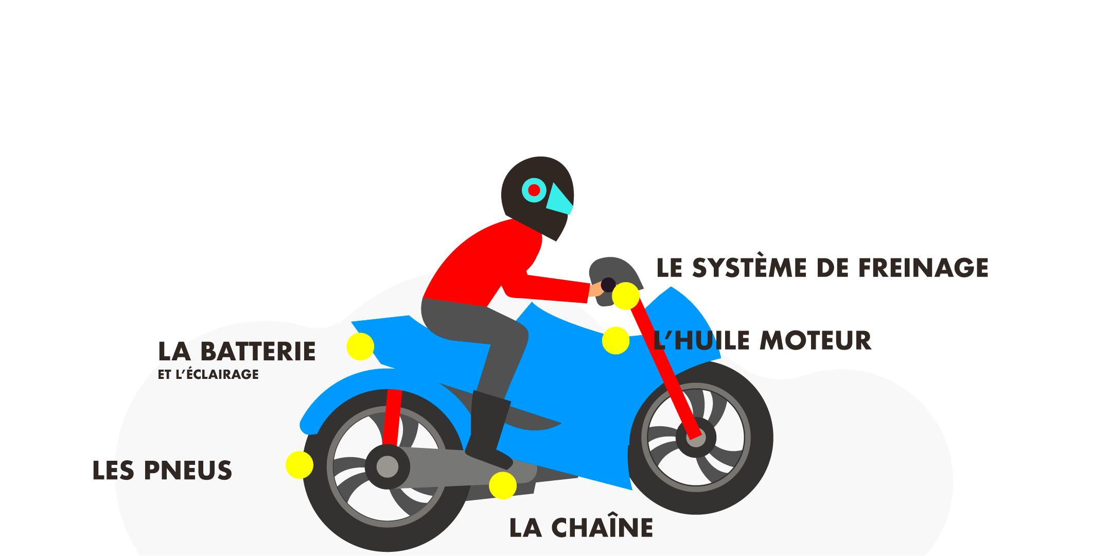 Moto : les points à vérifier régulièrement